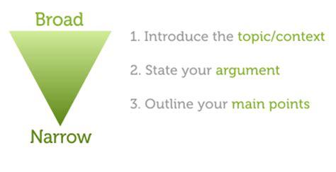 Topics for a argumentation essay